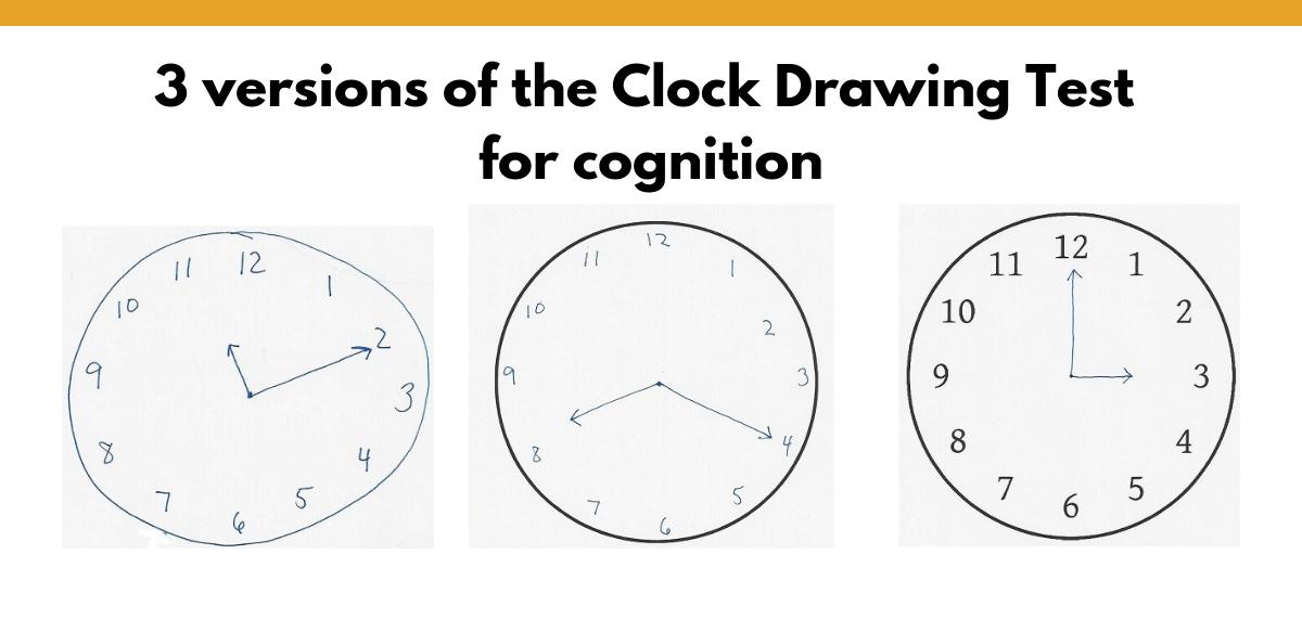 clock diagram 3 versions of the clock drawing test for cognition eatspeakthink com clock diagram for teaching time clock drawing test for cognition